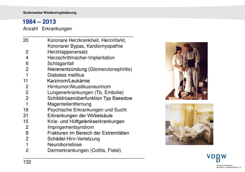 1984 – 2013 Anzahl Erkrankungen. _________________________________________. 20 Koronare Herzkrankheit, Herzinfarkt,