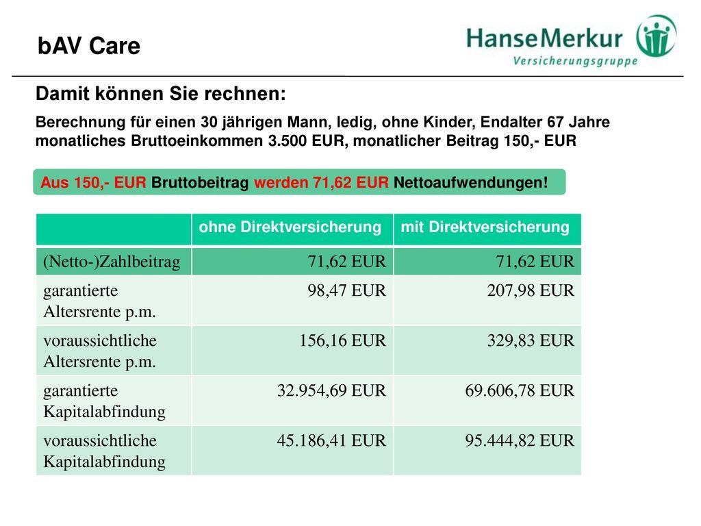 bAV Care Damit können Sie rechnen: (Netto-)Zahlbeitrag 71,62 EUR