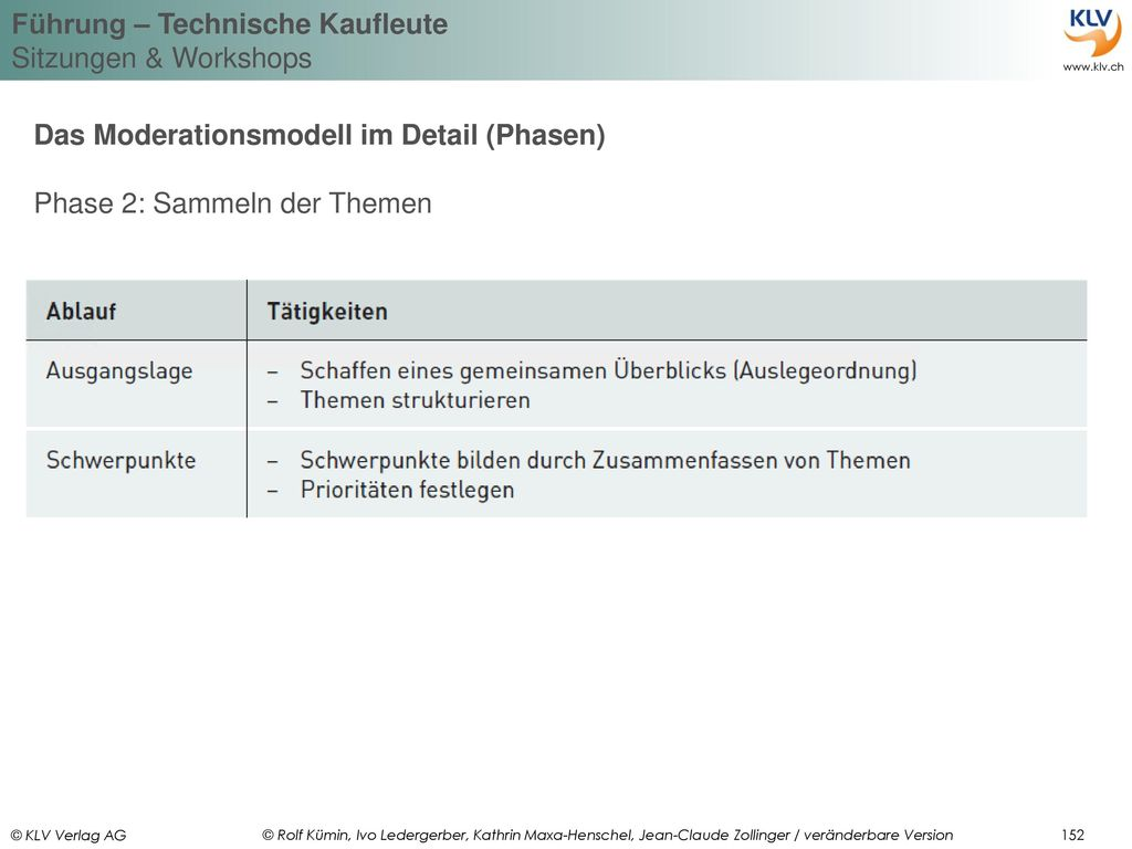 Das Moderationsmodell im Detail (Phasen)