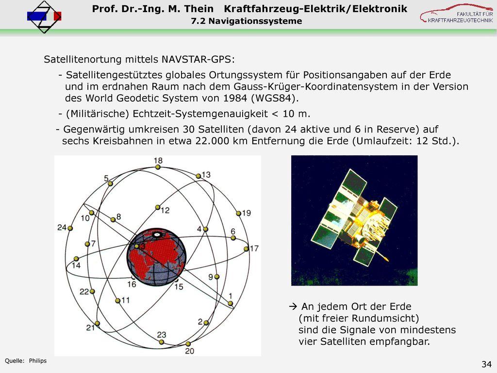 Satellitenortung mittels NAVSTAR-GPS: