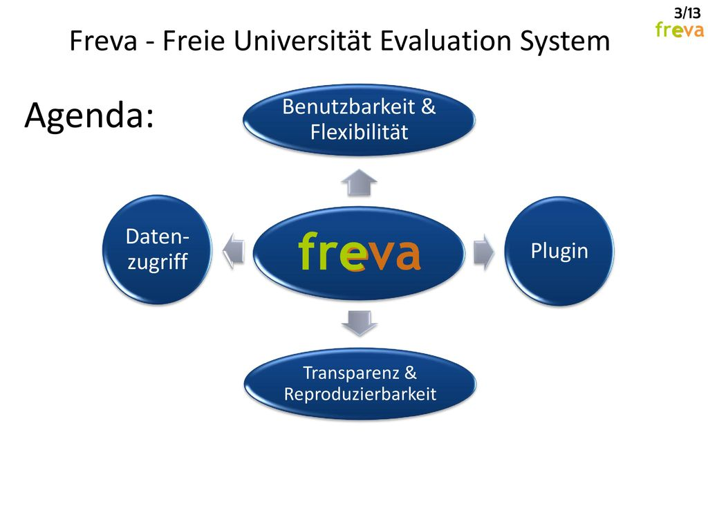 Agenda: Freva - Freie Universität Evaluation System