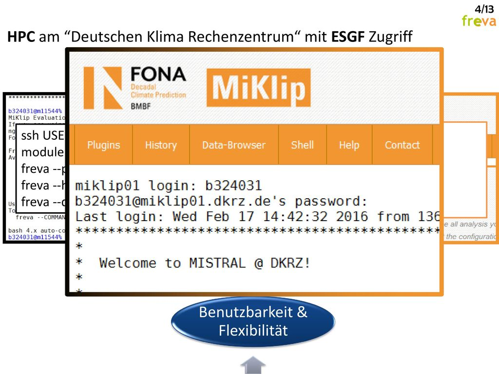 www-miklip.dkrz.de Shell and Web