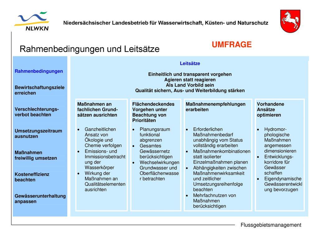Rahmenbedingungen und Leitsätze