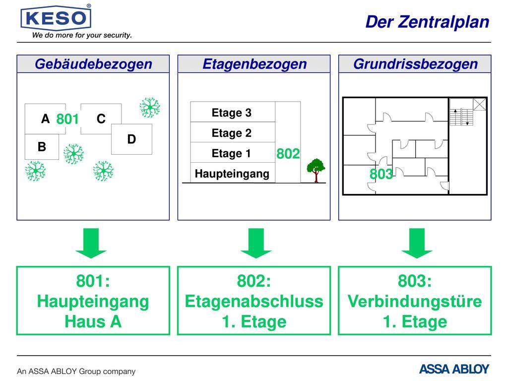Der Zentralplan 801: Haupteingang Haus A 802: Etagenabschluss 1. Etage