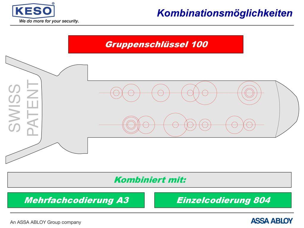 SWISS PATENT Kombinationsmöglichkeiten Gruppenschlüssel 100