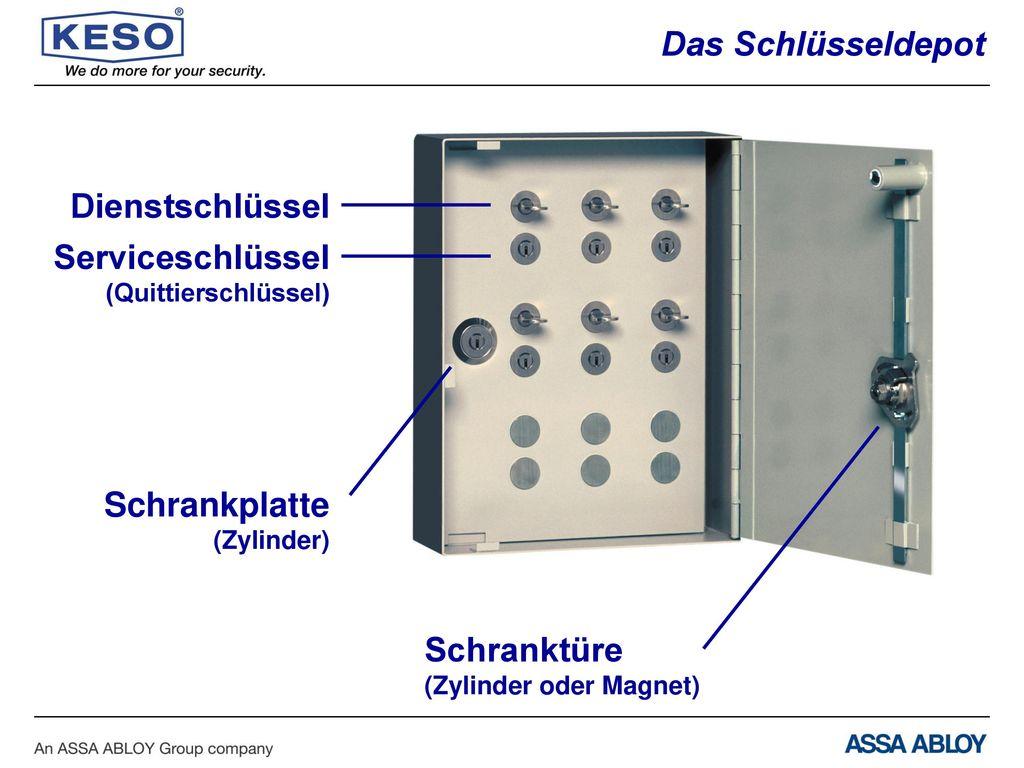 Das Schlüsseldepot Dienstschlüssel Serviceschlüssel Schrankplatte