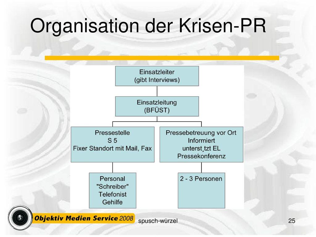 Organisation der Krisen-PR