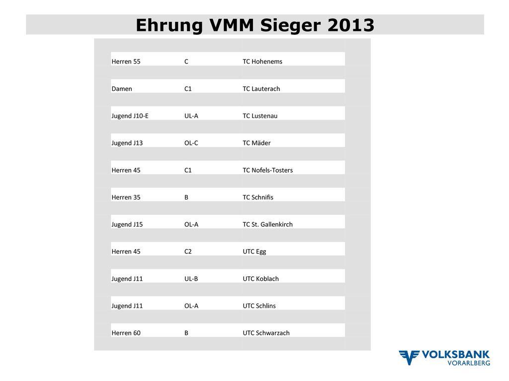 Ehrung VMM Sieger 2013 Gottfried mit Michael und/oder Juliane