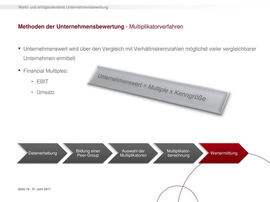 Methoden der Unternehmensbewertung - Multiplikatorverfahren