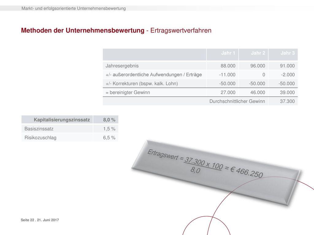 Methoden der Unternehmensbewertung - Ertragswertverfahren