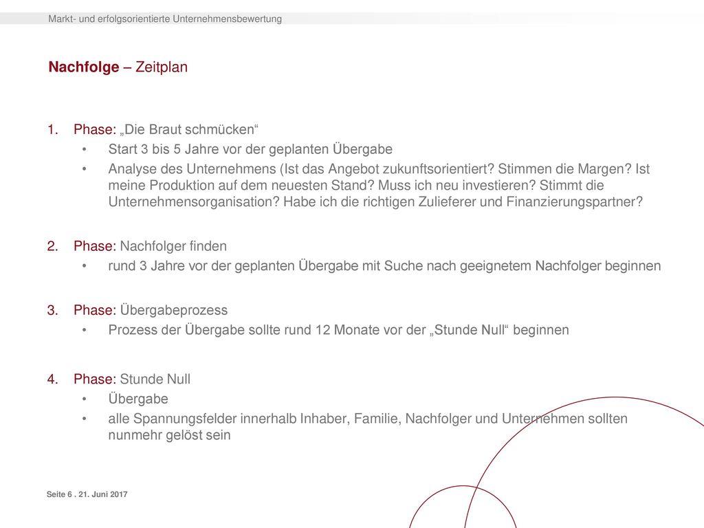"""Nachfolge – Zeitplan Phase: """"Die Braut schmücken"""