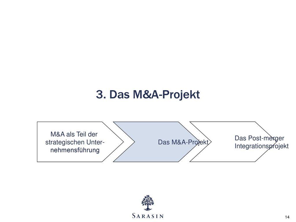 M&A als Teil der strategischen Unter- nehmensführung