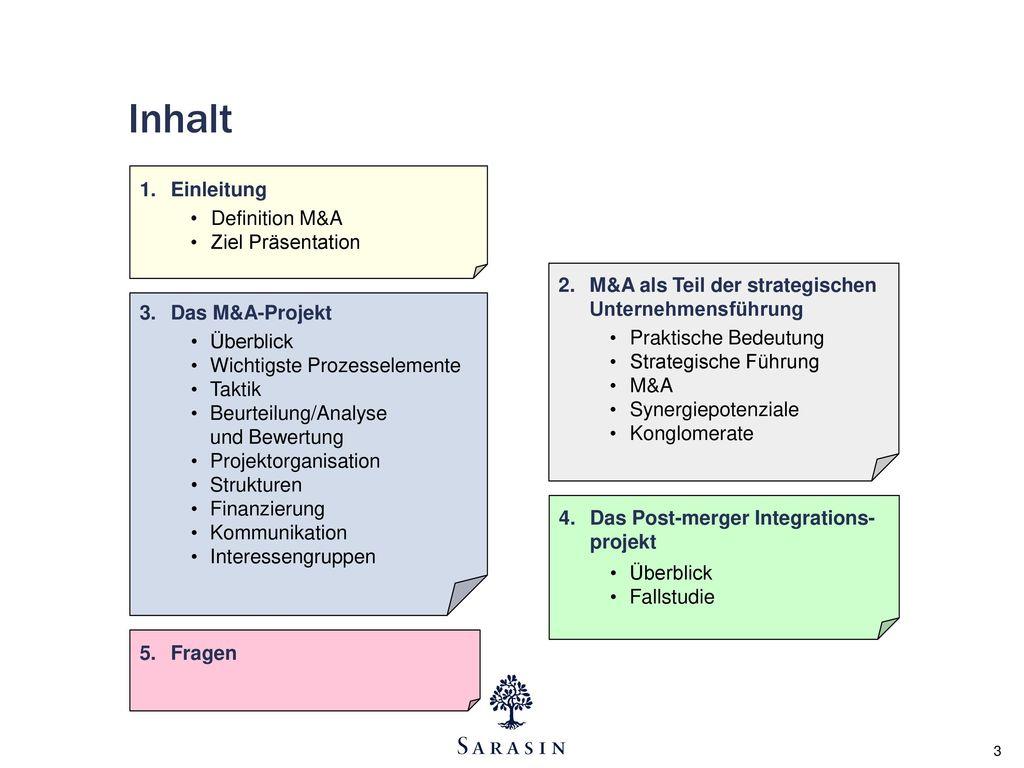 Inhalt Einleitung Definition M&A Ziel Präsentation