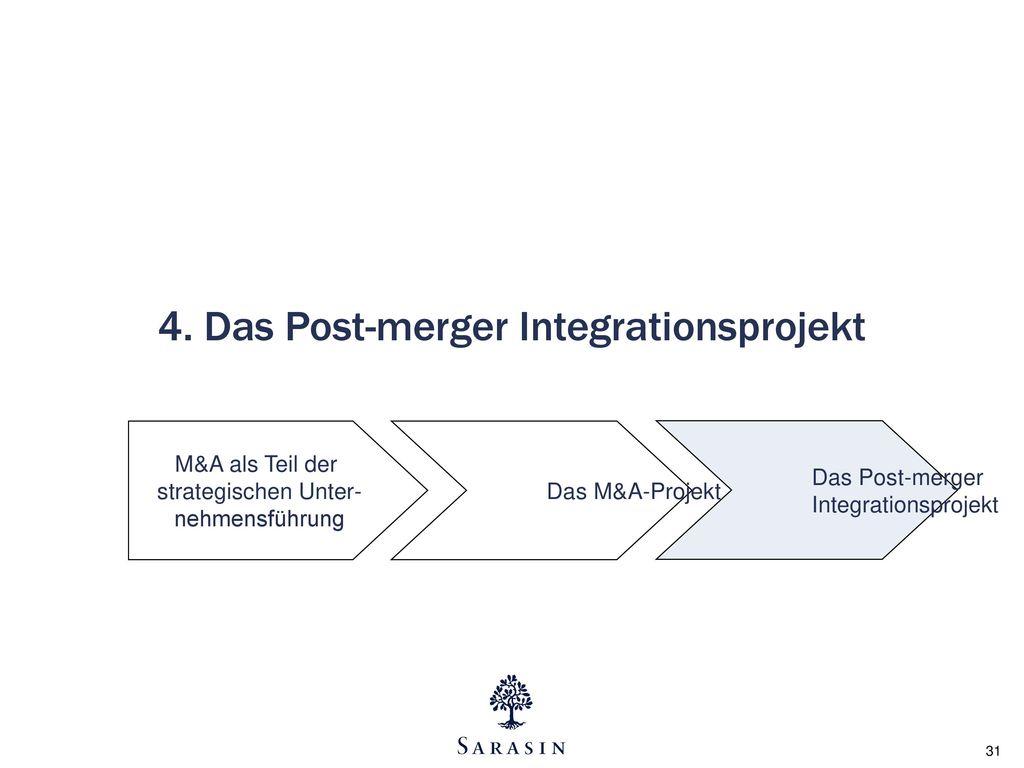 4. Das Post-merger Integrationsprojekt