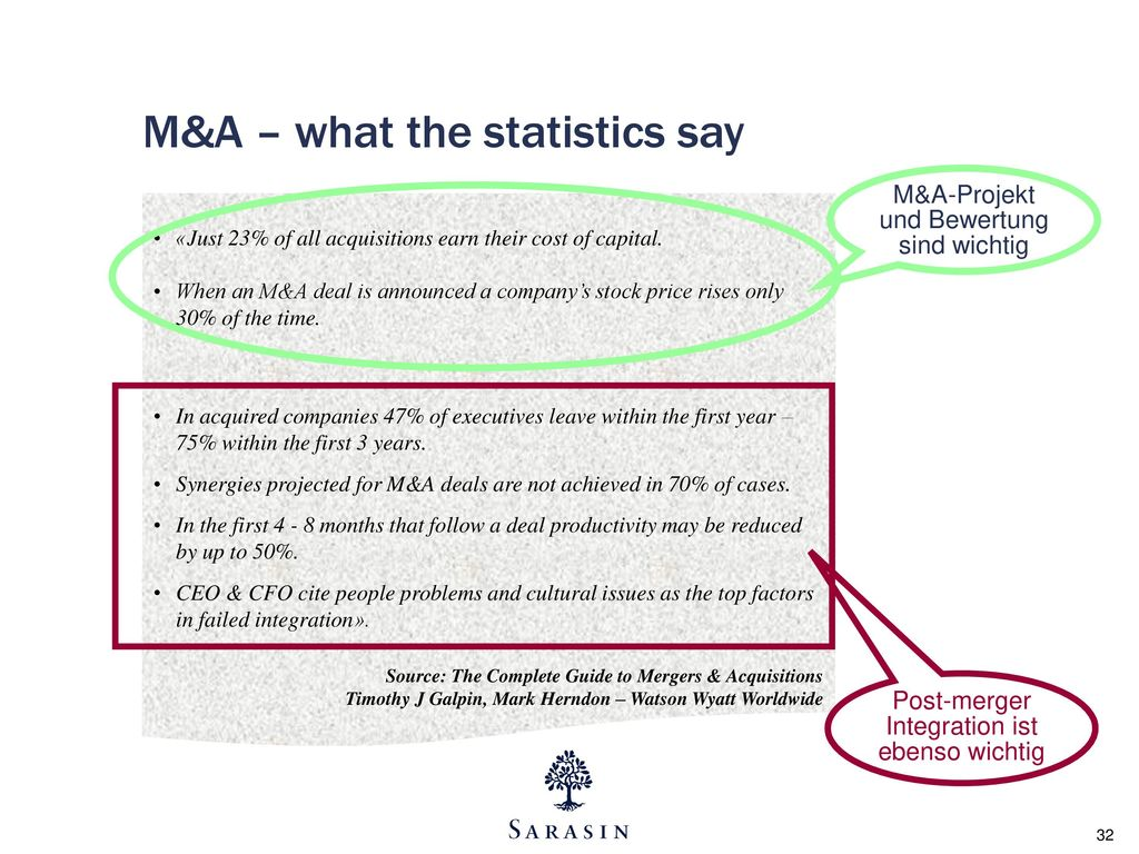 M&A – what the statistics say