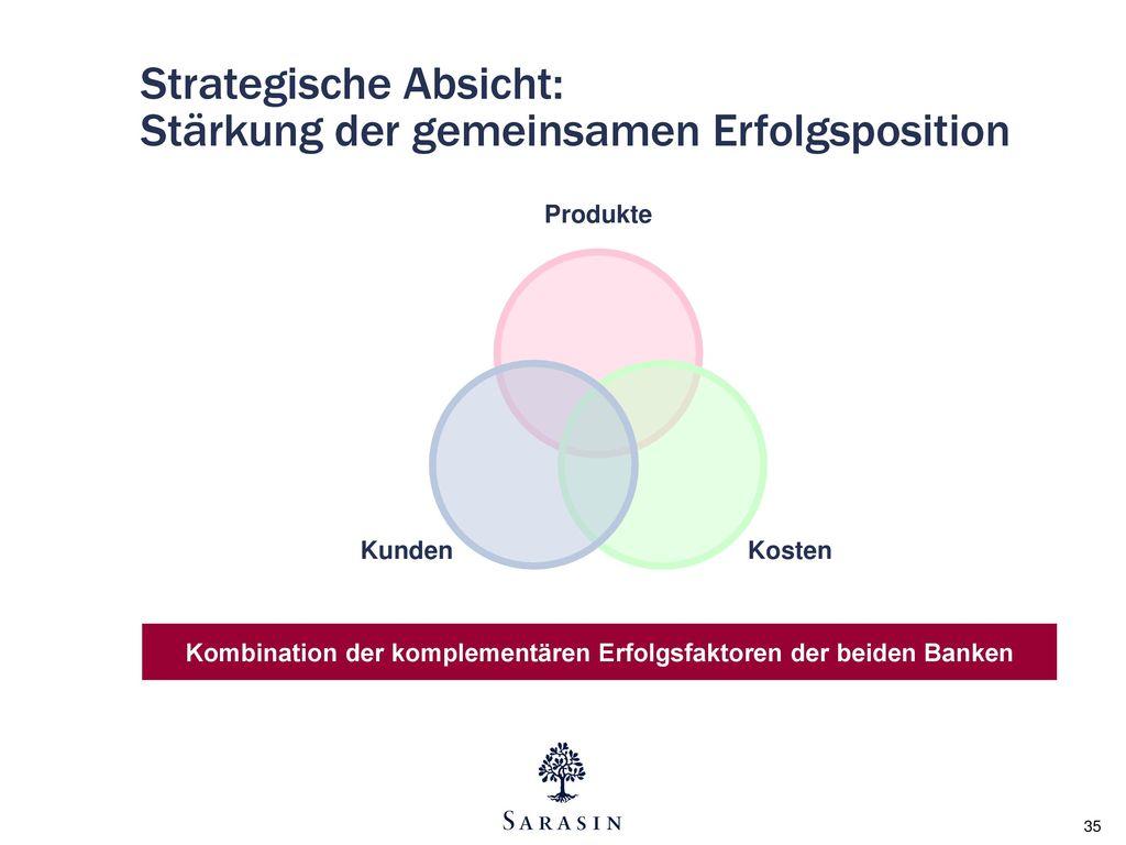 Strategische Absicht: Stärkung der gemeinsamen Erfolgsposition
