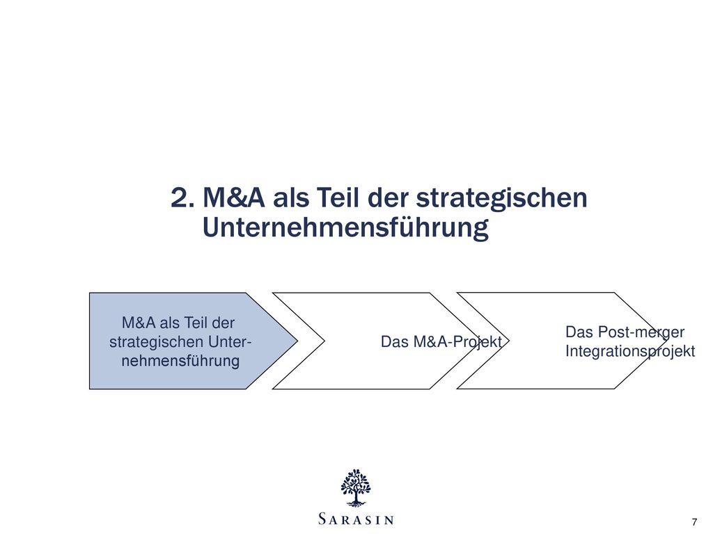 2. M&A als Teil der strategischen Unternehmensführung