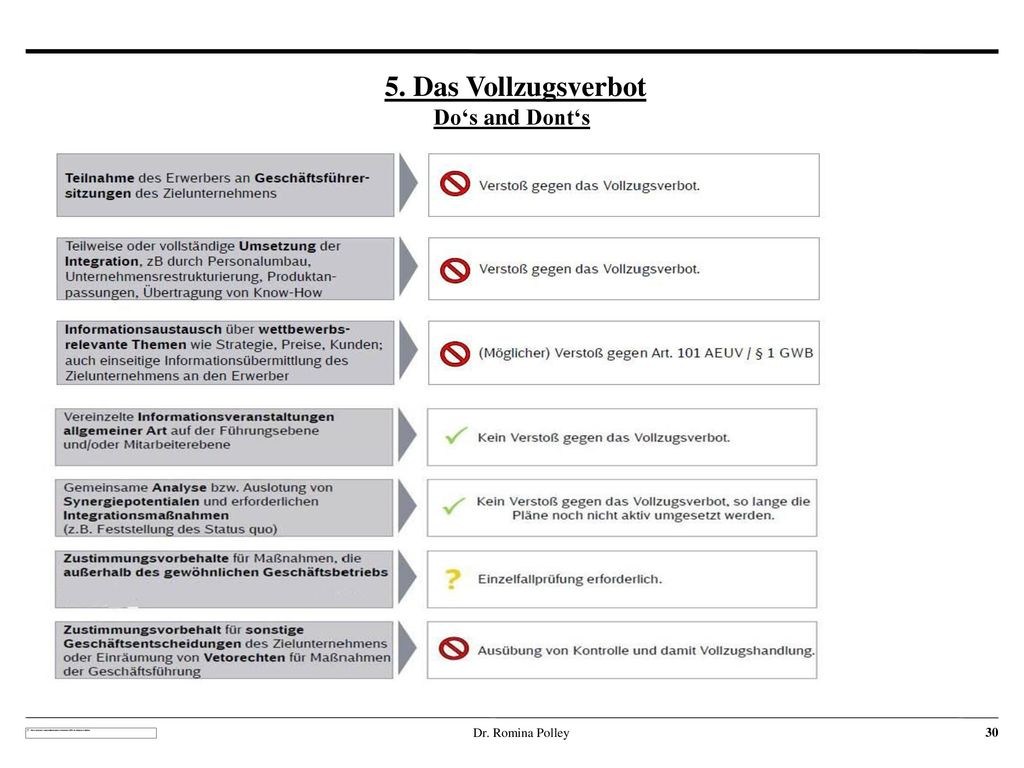 5. Das Vollzugsverbot Do's and Dont's
