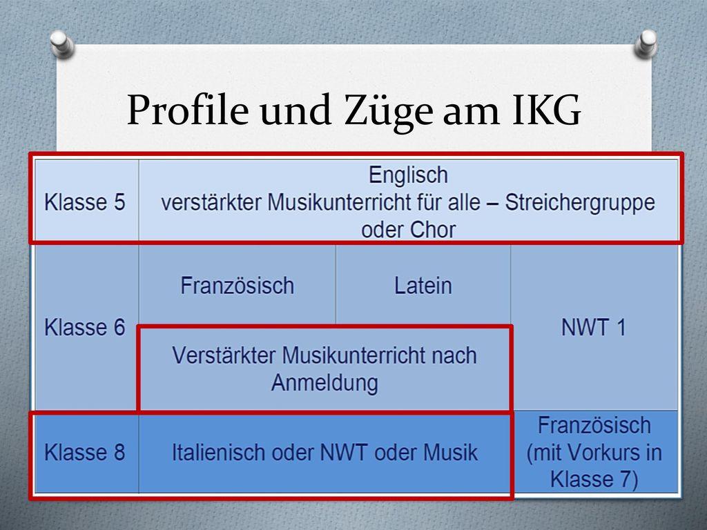 Profile und Züge am IKG