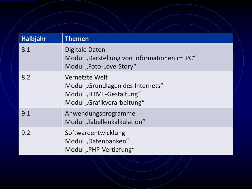 """Halbjahr Themen. 8.1. Digitale Daten. Modul """"Darstellung von Informationen im PC Modul """"Foto-Love-Story"""