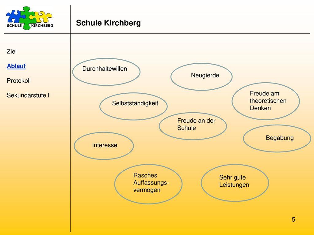 Schule Kirchberg Ziel Ablauf Protokoll Durchhaltewillen