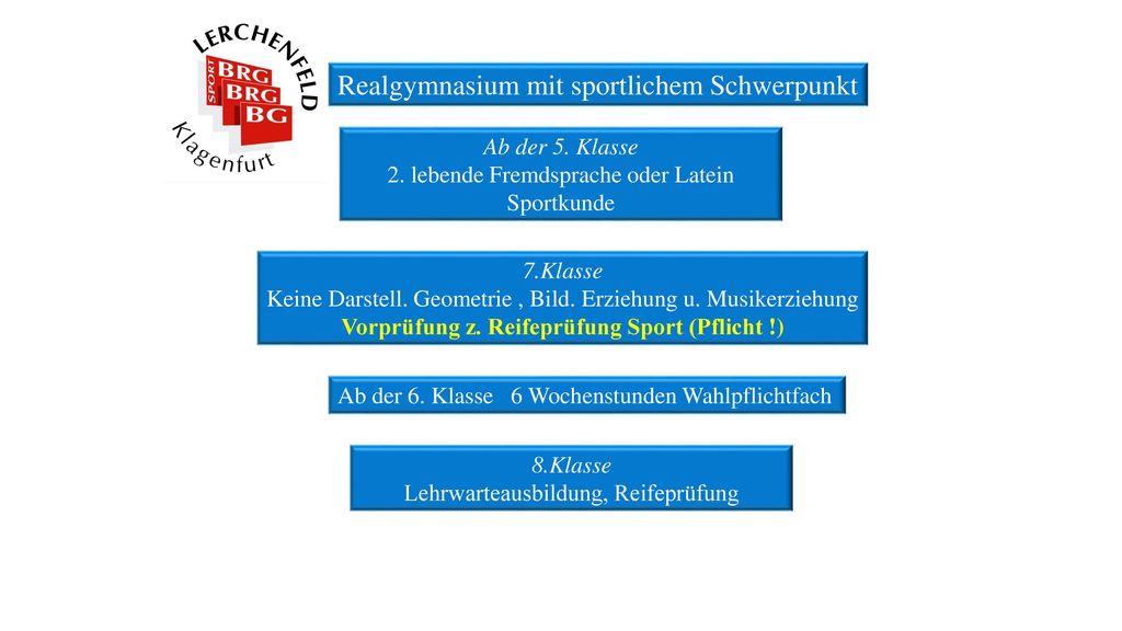 Vorprüfung z. Reifeprüfung Sport (Pflicht !)
