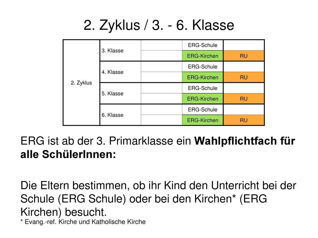 2. Zyklus / 3. - 6. Klasse 2. Zyklus. 3. Klasse. ERG-Schule. ERG-Kirchen. RU. 4. Klasse. 5. Klasse.