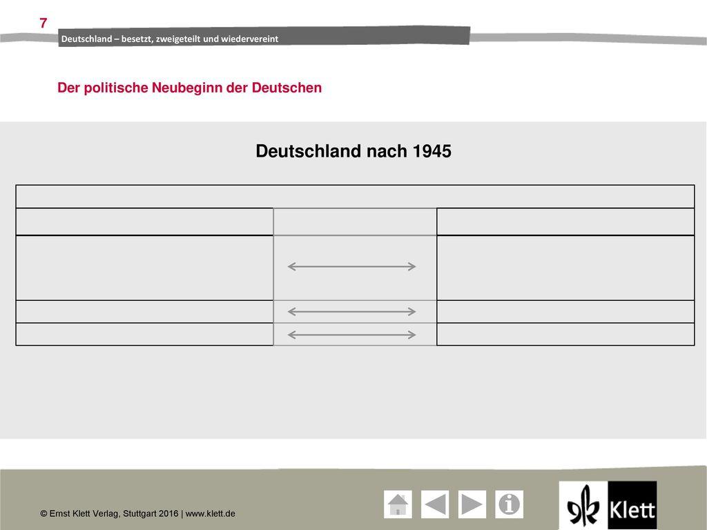 Deutschland nach 1945 Der politische Neubeginn der Deutschen