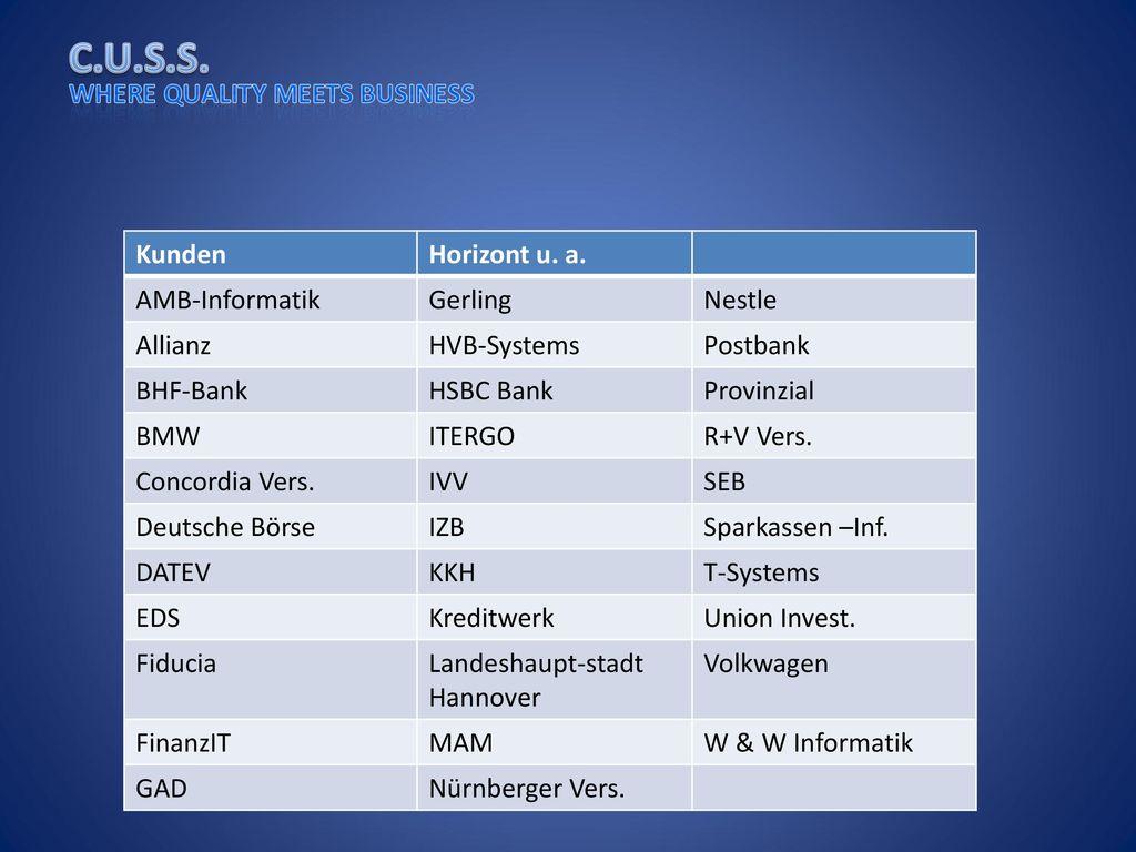 Kunden Horizont u. a. AMB-Informatik. Gerling. Nestle. Allianz. HVB-Systems. Postbank. BHF-Bank.