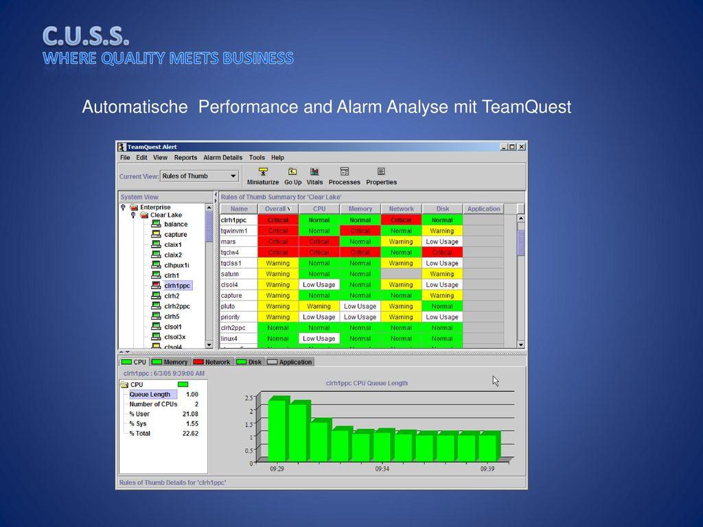 Automatische Performance and Alarm Analyse mit TeamQuest