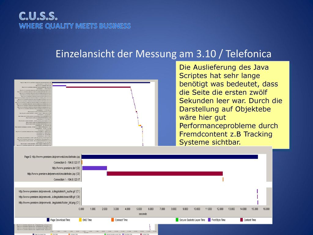 Einzelansicht der Messung am 3.10 / Telefonica