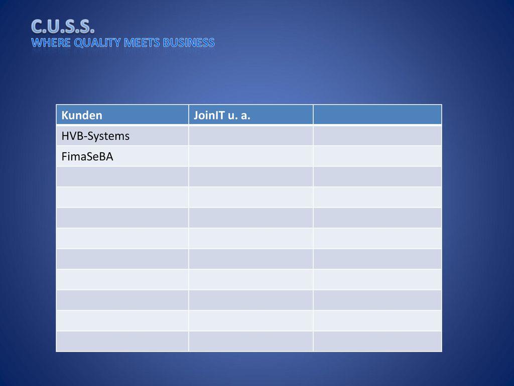 Kunden JoinIT u. a. HVB-Systems FimaSeBA