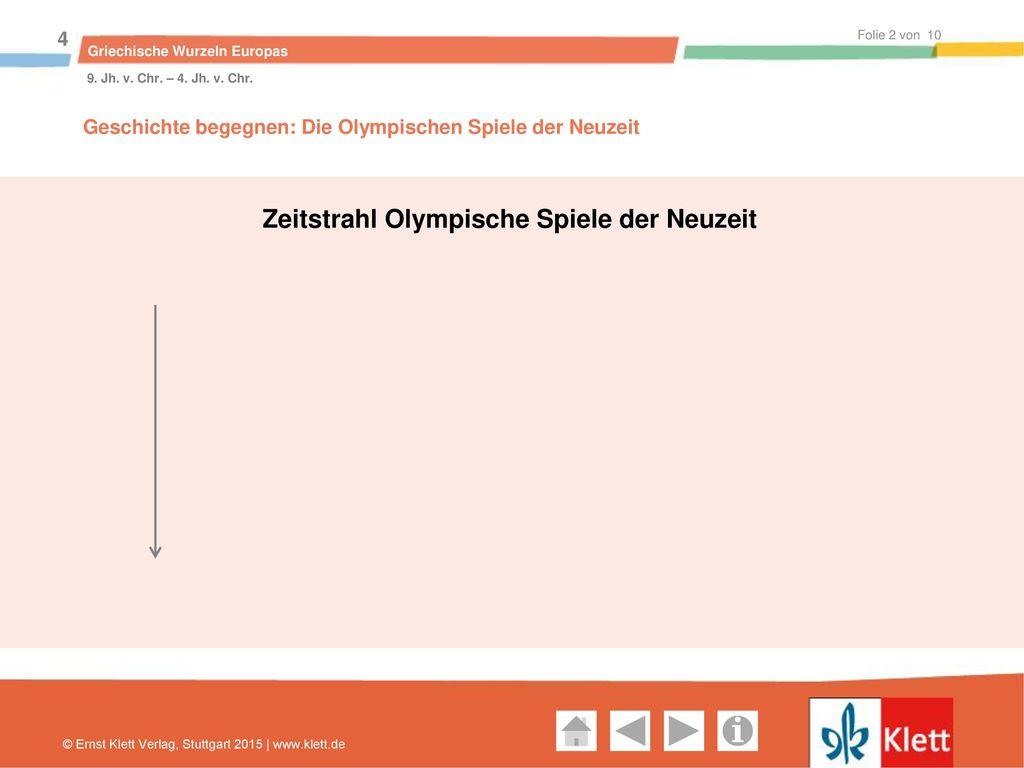Zeitstrahl Olympische Spiele der Neuzeit