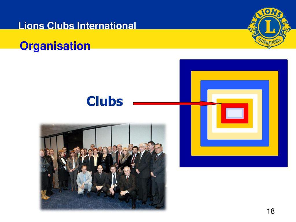 Organisation Clubs.