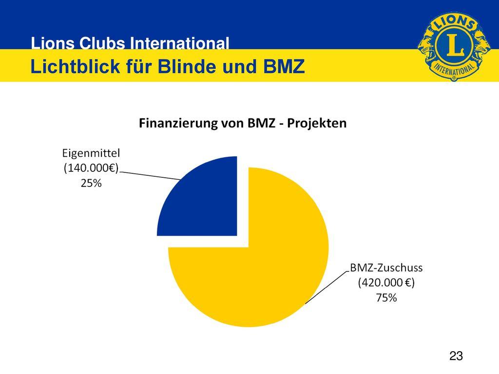 Lichtblick für Blinde und BMZ