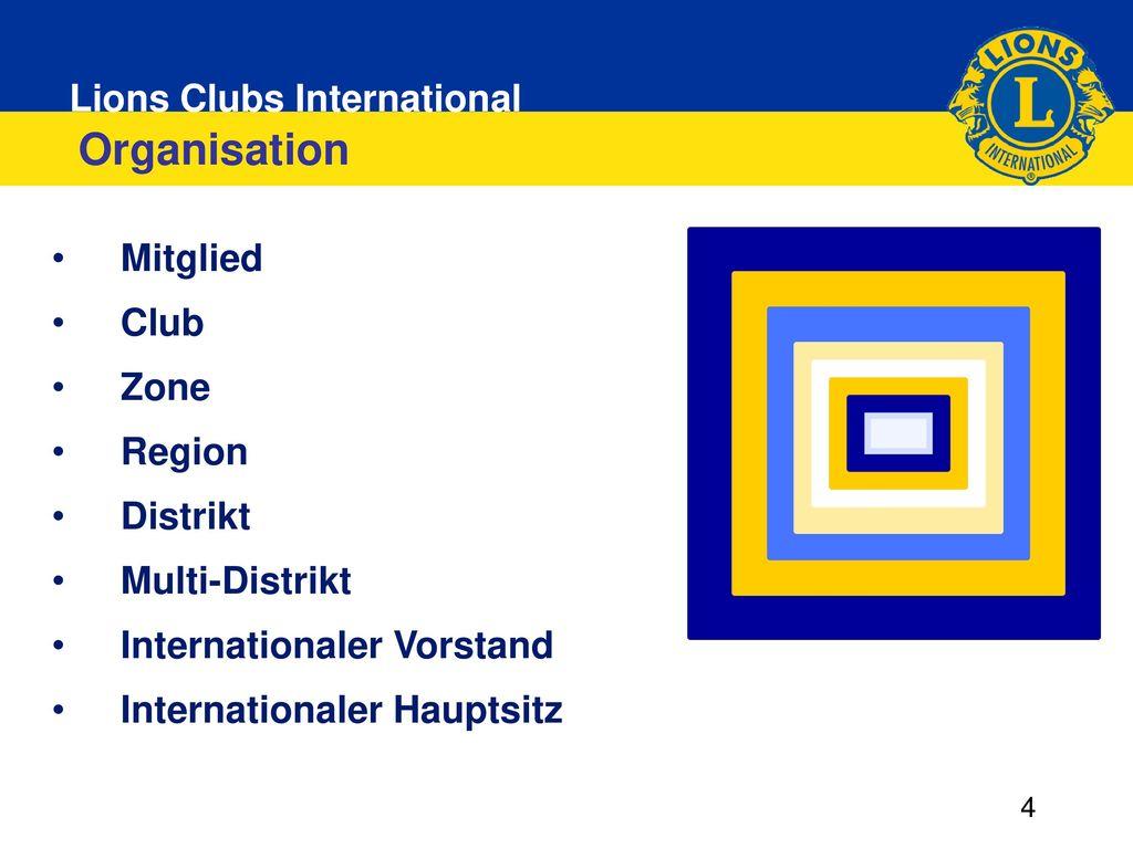Organisation Mitglied Club Zone Region Distrikt Multi-Distrikt
