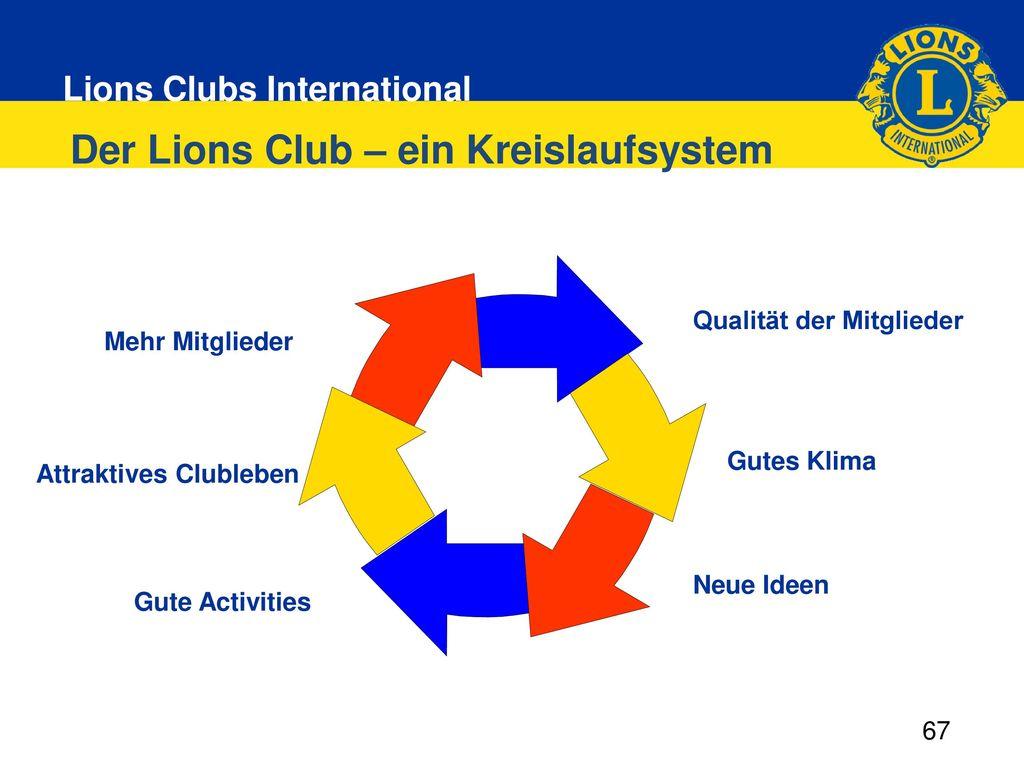 Der Lions Club – ein Kreislaufsystem