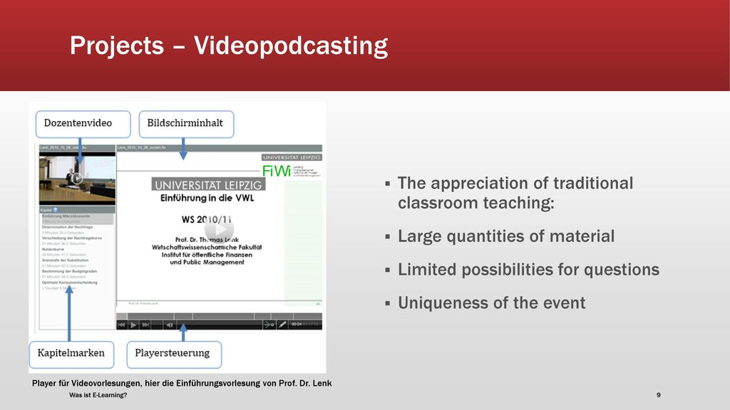 Projects – Videopodcasting