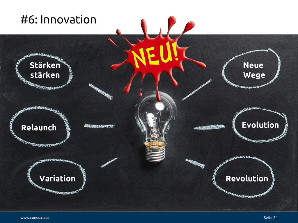 #6: Innovation Stärken stärken Neue Wege Evolution Relaunch Variation