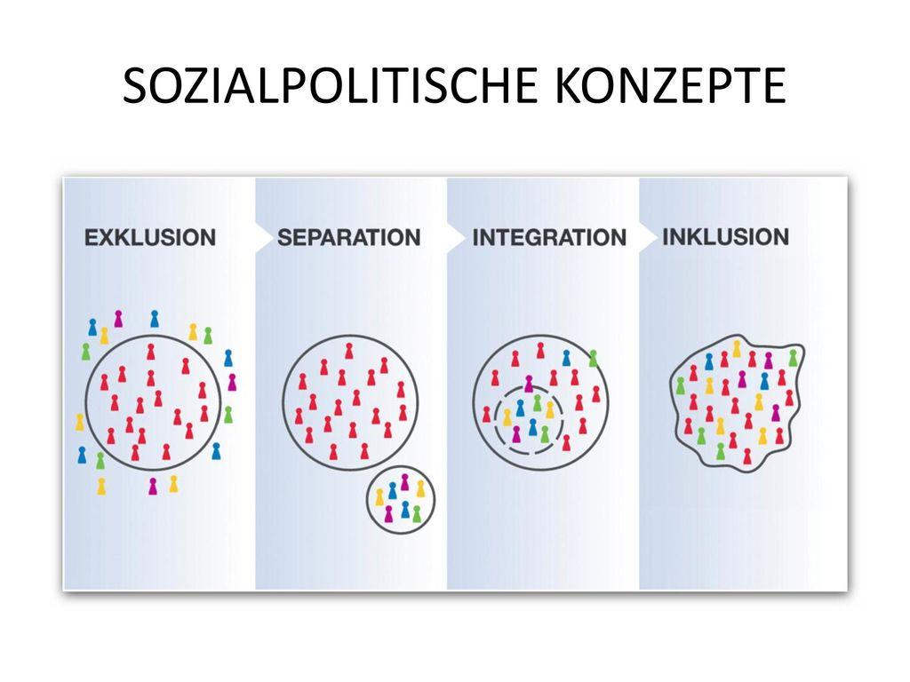 SOZIALPOLITISCHE KONZEPTE