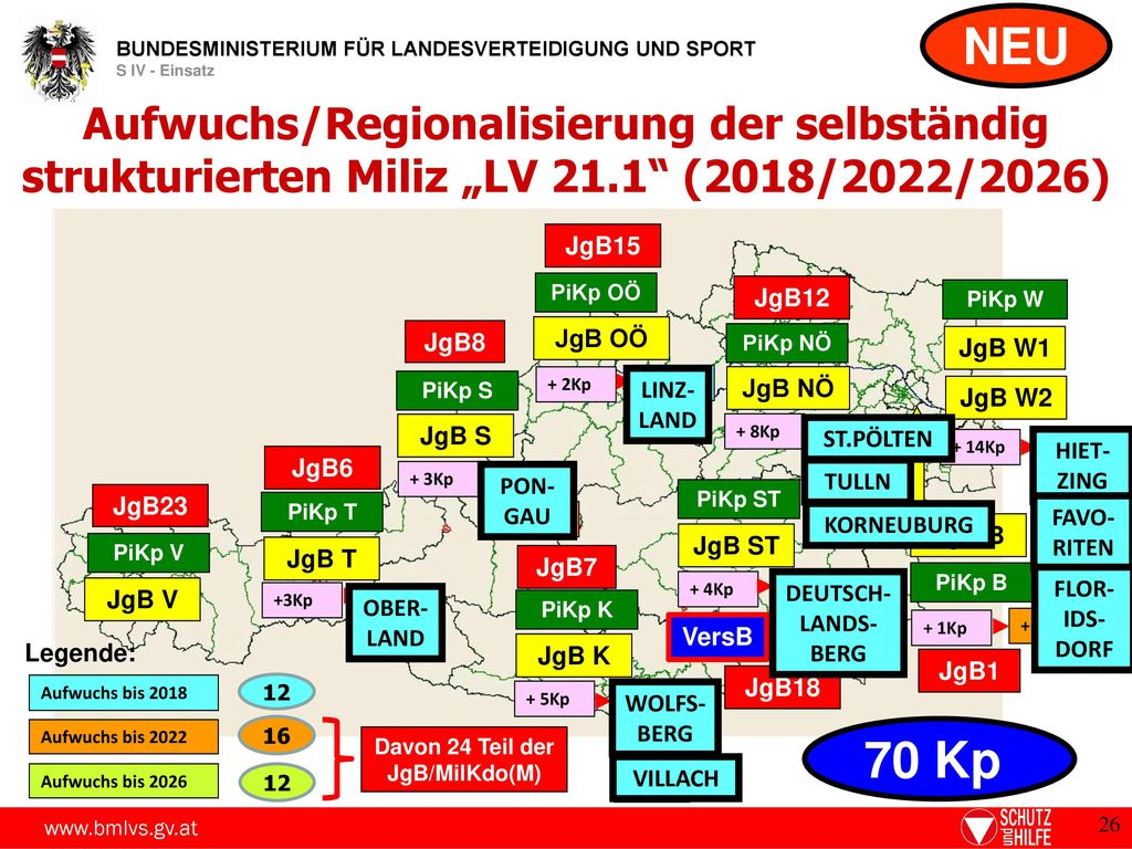 Davon 24 Teil der JgB/MilKdo(M)