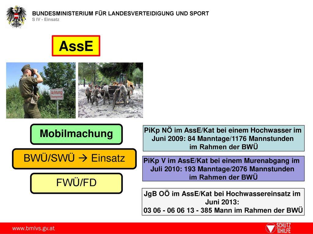 AssE Mobilmachung BWÜ/SWÜ  Einsatz FWÜ/FD