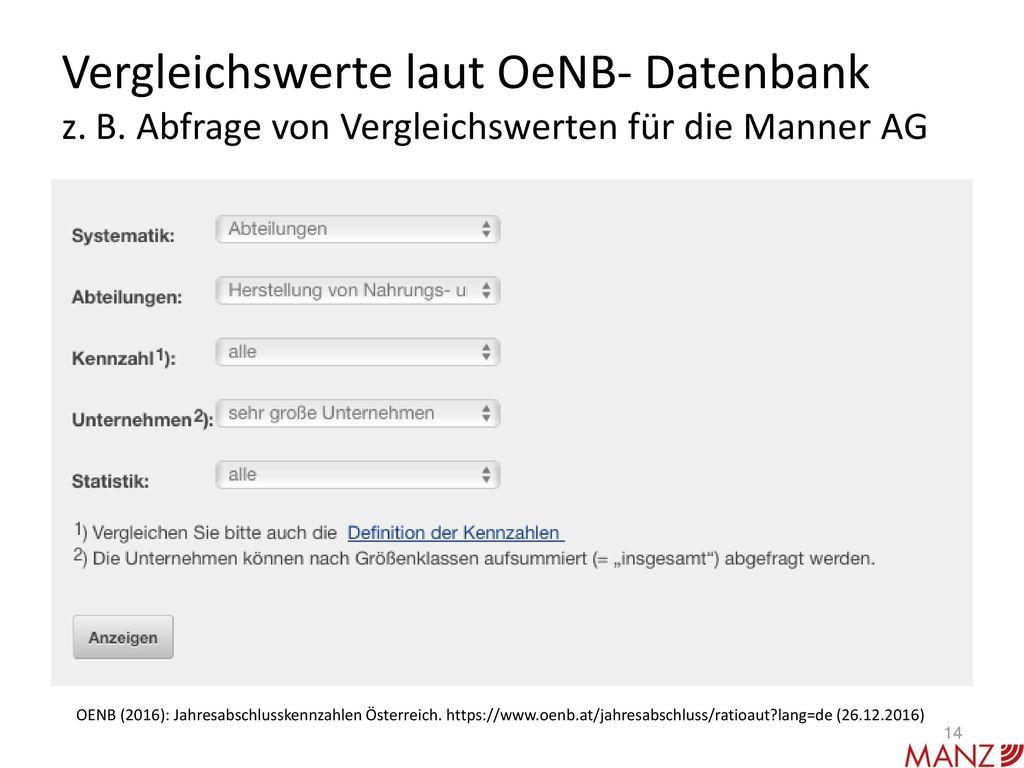 Vergleichswerte laut OeNB- Datenbank z. B