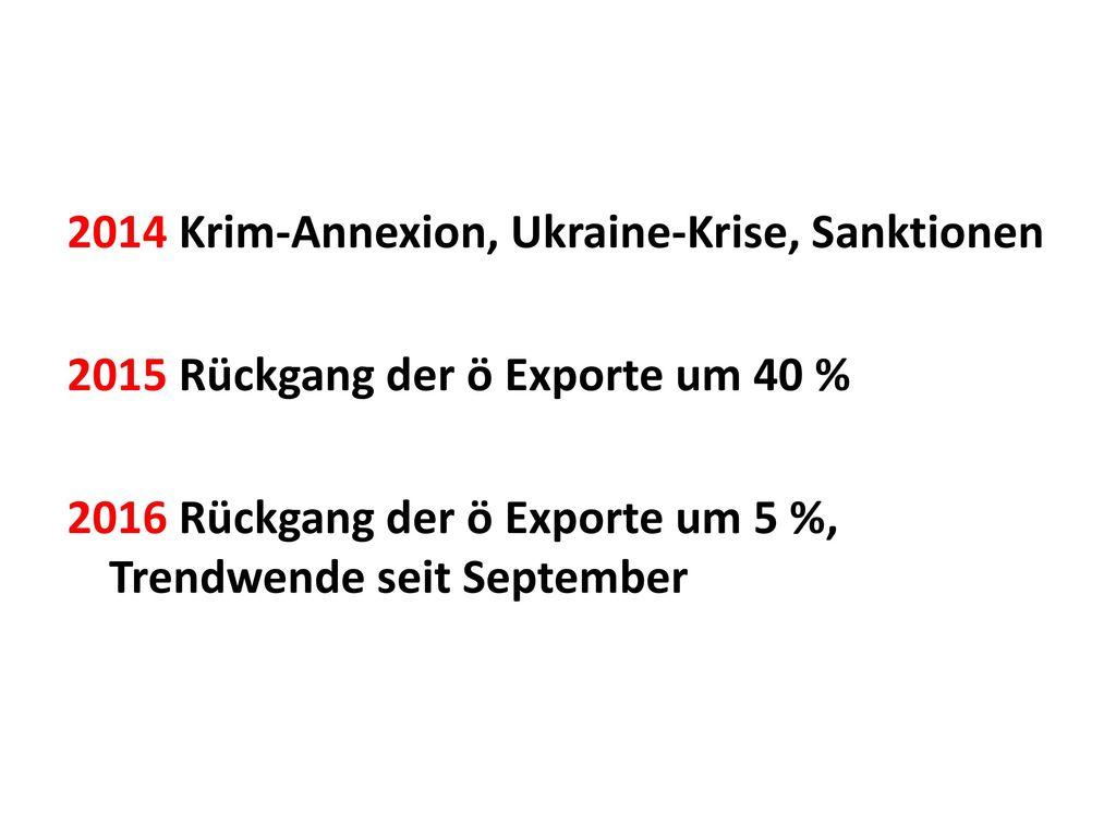2014 Krim-Annexion, Ukraine-Krise, Sanktionen