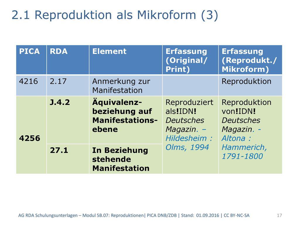 2.1 Reproduktion als Mikroform (3)