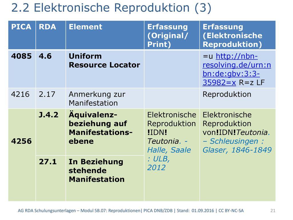 2.2 Elektronische Reproduktion (3)