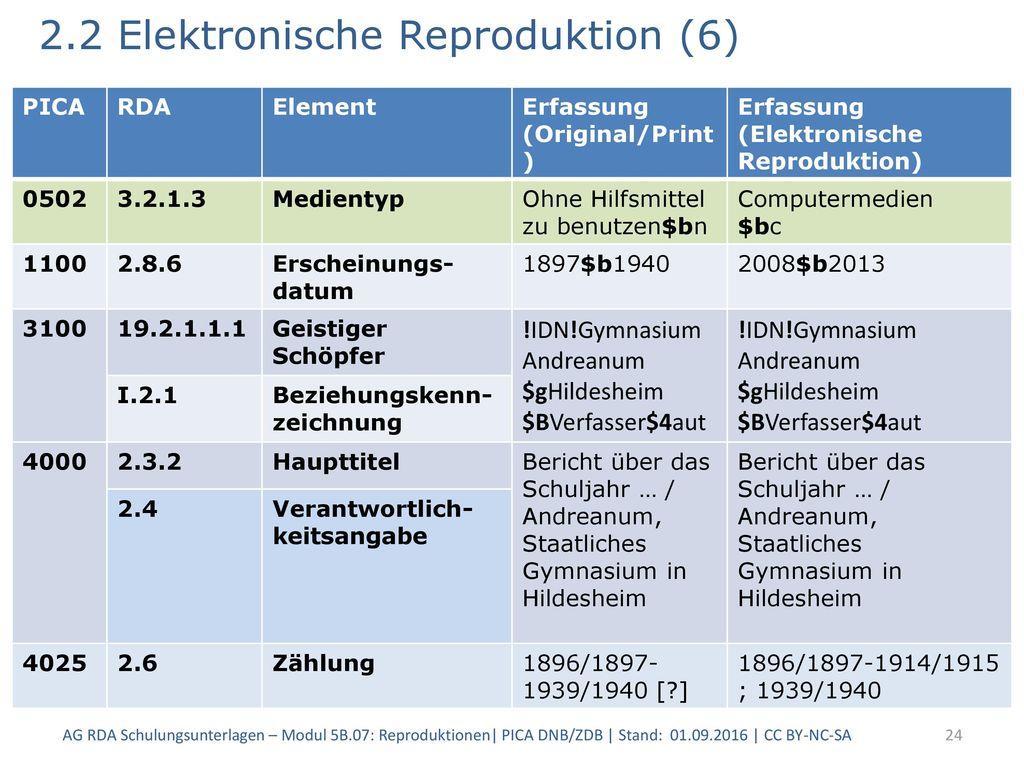 2.2 Elektronische Reproduktion (6)