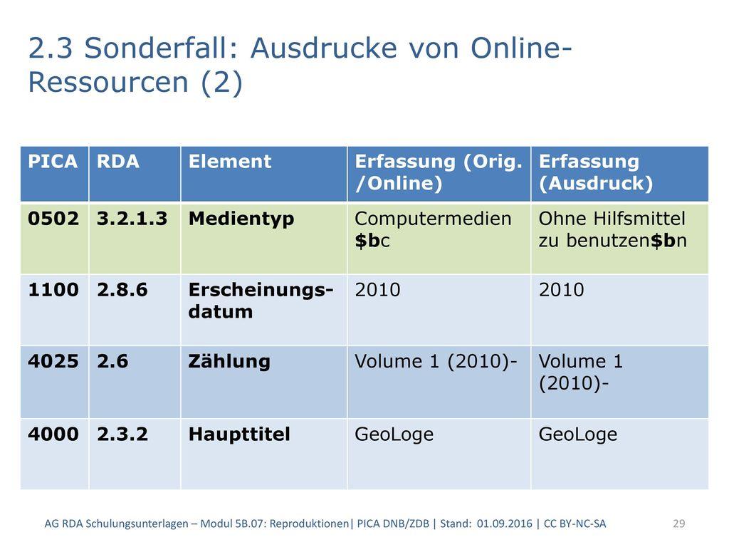 2.3 Sonderfall: Ausdrucke von Online-Ressourcen (2)