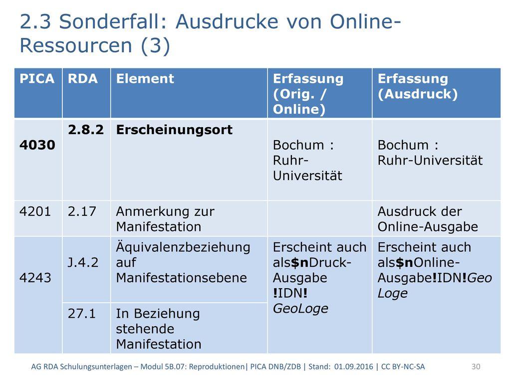 2.3 Sonderfall: Ausdrucke von Online-Ressourcen (3)