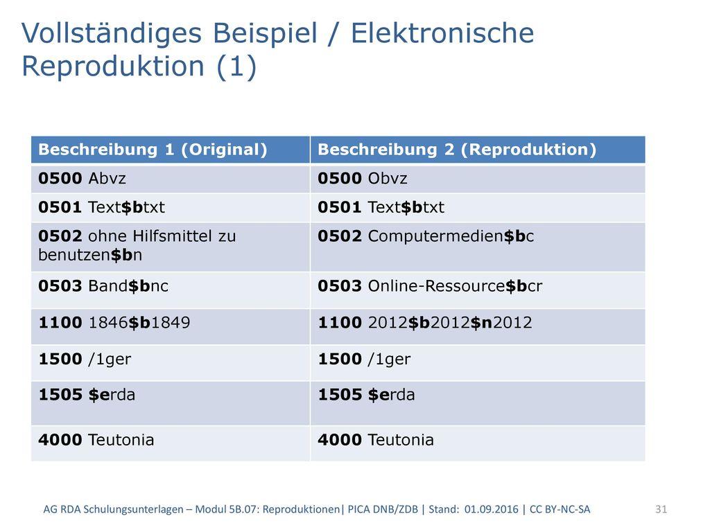 Vollständiges Beispiel / Elektronische Reproduktion (1)